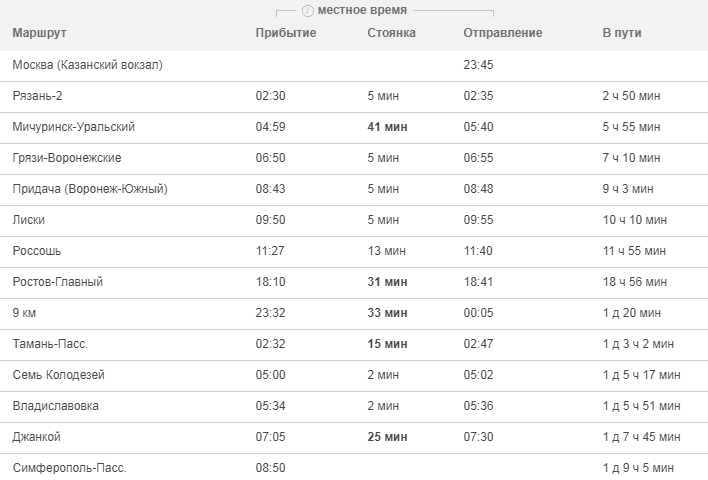 Как доехать до Крыма из Волгограда на поезде