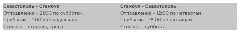 Паром из Крыма в Турцию: расписание, цены, новости
