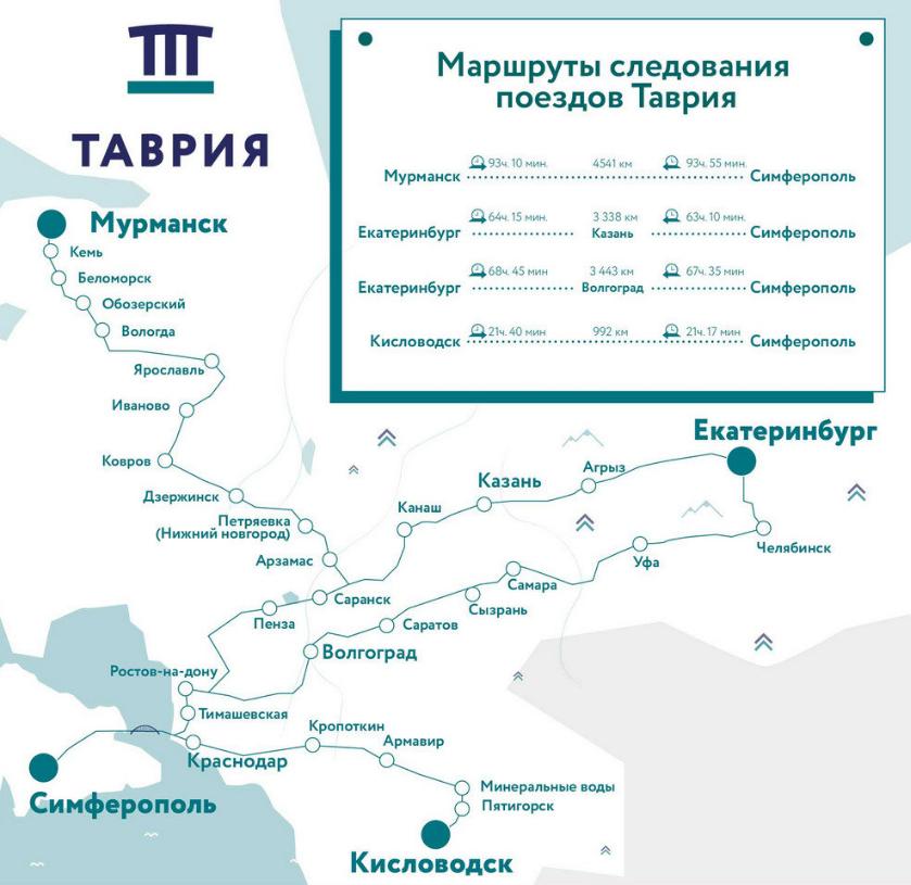 Поезда в Крым: Москва-Симферополь, Санкт-Петербург-Севастополь, расписание 2020, цена билетов